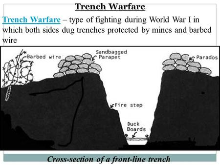 Trench WarfareTrench Warfare – type of fighting during World War I in which both sides dug trenches protected by mines and barbed wire Trench Warfare.