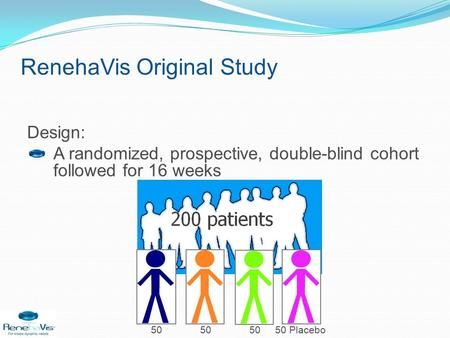 Design: A randomized, prospective, double-blind cohort followed for 16 weeks RenehaVis Original Study 50 DMW 50 HMW 50 LMW 50 Placebo.