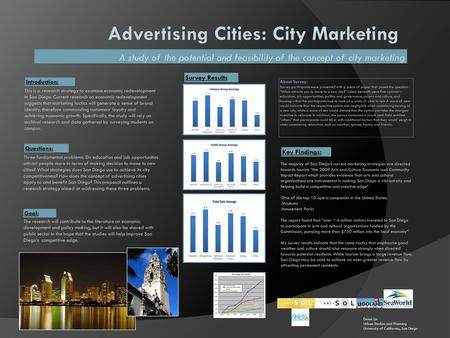 A study of the potential and feasibility of the concept of city marketing This is a research strategy to examine economic redevelopment in San Diego. Current.