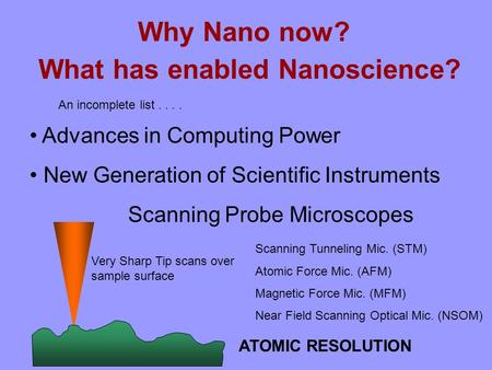 What has enabled Nanoscience? Advances in Computing Power New Generation of Scientific Instruments Scanning Probe Microscopes An incomplete list.... Very.