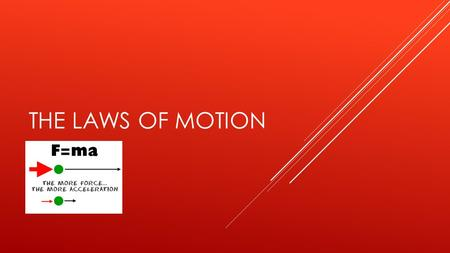 The Laws of motion.