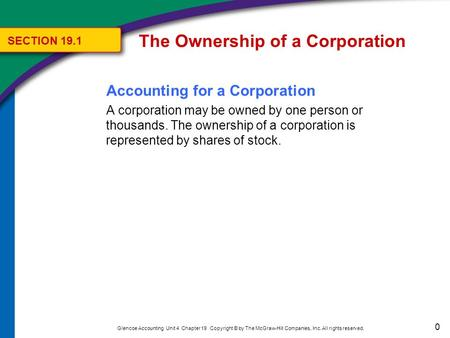 0 Glencoe Accounting Unit 4 Chapter 19 Copyright © by The McGraw-Hill Companies, Inc. All rights reserved. Accounting for a Corporation A corporation may.