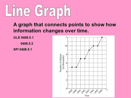 A graph that connects points to show how information changes over time. GLE 0406.5.1 0406.5.2 SPI 0406.5.1.