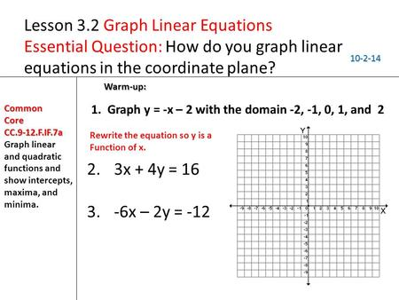Lesson 3.2 Graph Linear Equations Essential Question: How do you graph linear equations in the coordinate plane? 10-2-14 Warm-up: Common Core CC.9-12.F.IF.7a.