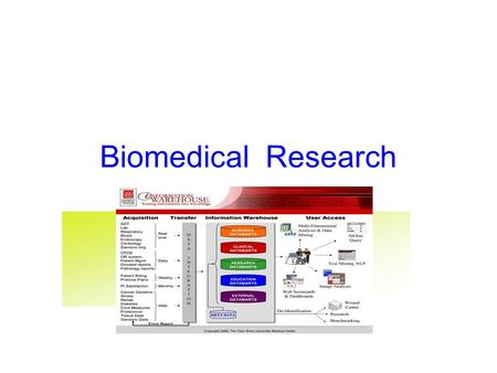Biomedical Research. Definition Study of the processes of life; the prevention and treatment of disease; and the genetic lifestyle and environmentmental.