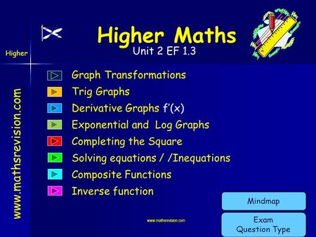Unit 2 EF 1.3 www.mathsrevision.com Higher Higher Maths www.mathsrevision.com Composite Functions Exponential and Log Graphs Graph Transformations Trig.