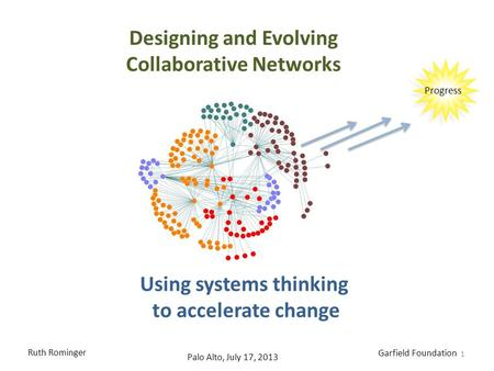 Using systems thinking to accelerate change Ruth Rominger Garfield Foundation Palo Alto, July 17, 2013 Progress Designing and Evolving Collaborative Networks.