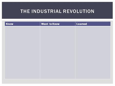 KnowWant to KnowLearned THE INDUSTRIAL REVOLUTION.
