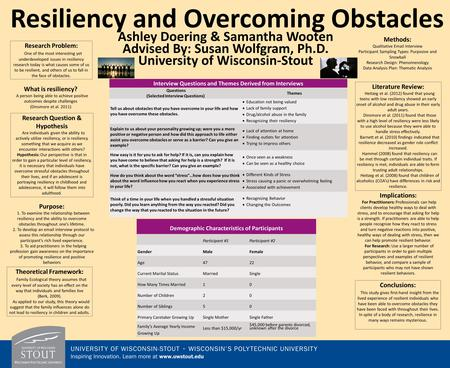 Resiliency and Overcoming Obstacles Ashley Doering & Samantha Wooten Advised By: Susan Wolfgram, Ph.D. University of Wisconsin-Stout Demographic Characteristics.
