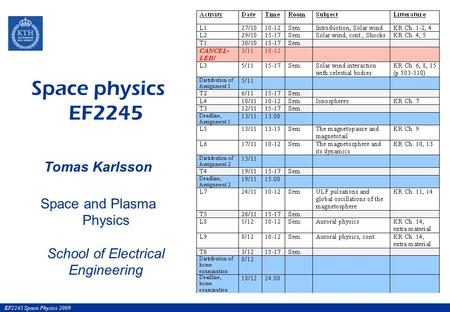 Space physics EF2245 Tomas Karlsson Space and Plasma Physics School of Electrical Engineering EF2245 Space Physics 2009.
