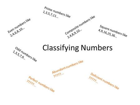 Classifying Numbers Odd numbers like 1,3,5,7,9… Even numbers like 2,4,6,8,10… Prime numbers like 1,3,5,7,11… Composite numbers like 2,4,8,9,10… Square.
