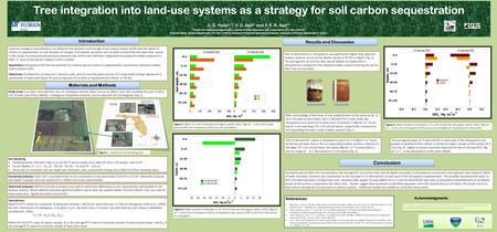 IntroductionIntroduction Land-use change or intensification can influence the dynamics and storage of soil organic matter (SOM) and the extent of carbon.