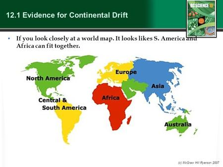 (c) McGraw Hill Ryerson 2007 12.1 Evidence for Continental Drift If you look closely at a world map. It looks likes S. America and Africa can fit together.