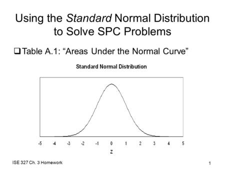 Using the Standard Normal Distribution to Solve SPC Problems