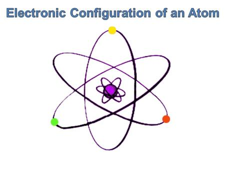 Electrons spin around the nucleus of the atom in a series of levels known as energy shells. The electrons are grouped together in a specific arrangement.