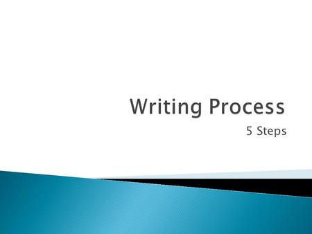 5 Steps.  Prewrite (Step 1) – Before you start, think about what you want to write. You can use –  Draft (Step 2) – You will put all your ideas that.
