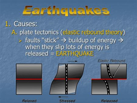 "1.Causes: A.plate tectonics (elastic rebound theory)  faults ""stick""  buildup of energy  when they slip lots of energy is released = EARTHQUAKE."