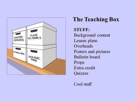 The Teaching Box STUFF: Background content Lesson plans Overheads Posters and pictures Bulletin board Props Extra credit Quizzes Cool stuff.