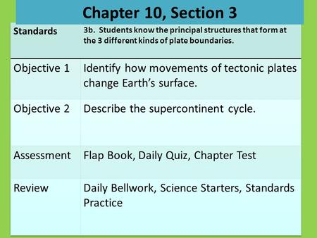 Chapter 10, Section 2 Chapter 10, Section 3. Key Terms Create a flashcard for each of the following terms (found on p.255 in your text book).  Rifting.
