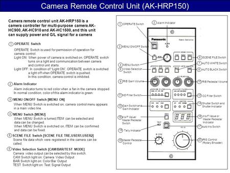 Camera Remote Control Unit (AK-HRP150) Camera remote control unit AK-HRP150 is a camera controller for multi-purpose camera AK- HC900, AK-HC910 and AK-HC1500,