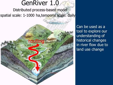 Routing GenRiver 1.0 Distributed process-based model spatial scale: 1-1000 ha,temporal scale: daily Can be used as a tool to explore our understanding.