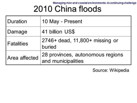 Managing river and coastal environments: A continuing challenge 2010 China floods Duration10 May - Present Damage41 billion US$ Fatalities 2746+ dead,