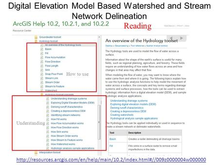 Digital Elevation Model Based Watershed and Stream Network Delineation Understanding How to use Reading