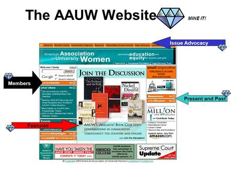 The AAUW Website MINE IT! Present and Past Features Issue Advocacy Members.