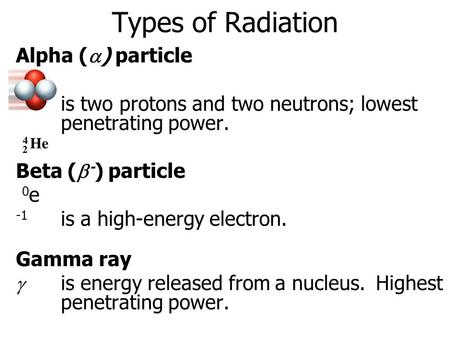 Types of Radiation Alpha (  ) particle is two protons and two neutrons; lowest penetrating power. Beta (  - ) particle 0 e -1 is a high-energy electron.