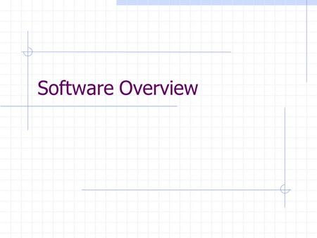Software Overview. Why review software? Software is the set of instructions that tells hardware what to do The reason for hardware is to execute a program.