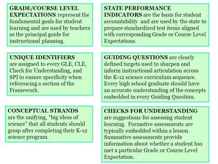 GRADE/COURSE LEVEL EXPECTATIONS represent the fundamental goals for student learning and are used by teachers as the principal guide for instructional.