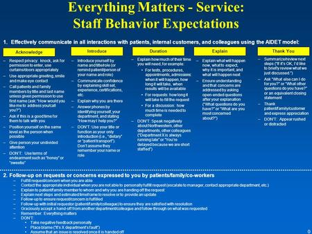0 Everything Matters - Service: Staff Behavior Expectations 1.Effectively communicate in all interactions with patients, internal customers, and colleagues.