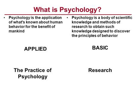 What is Psychology? Psychology is the application of what's known about human behavior for the benefit of mankind Psychology is a body of scientific knowledge.