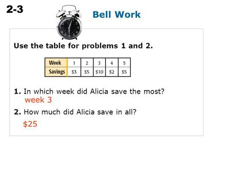 2-3 Interpreting Graphs Use the table for problems 1 and 2. 1. In which week did Alicia save the most? 2. How much did Alicia save in all? week 3 $25 Bell.