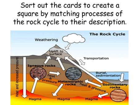 Sort out the cards to create a square by matching processes of the rock cycle to their description.
