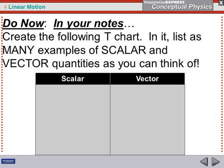4 Linear Motion Do Now: In your notes… Create the following T chart. In it, list as MANY examples of SCALAR and VECTOR quantities as you can think of!