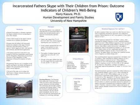 Incarcerated Fathers Skype with Their Children from Prison: Outcome Indicators of Children's Well-Being Kerry Kazura, Ph.D. Human Development and Family.
