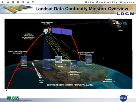U.S. Department of the Interior 1 Landsat Data Continuity Mission Overview Landsat Ground Station Sioux Falls, SD Representative IC Canada Gilmore Creek.