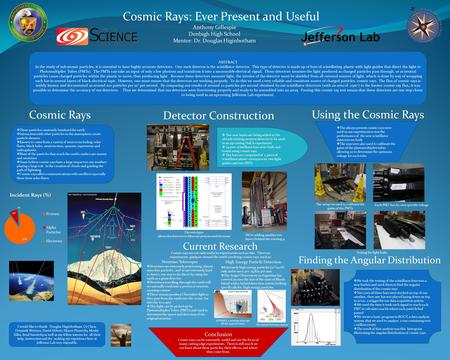 Cosmic Rays: Ever Present and Useful Anthony Gillespie Denbigh High School Mentor: Dr. Douglas Higinbotham Cosmic Rays Using the Cosmic Rays Current Research.