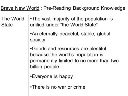 "Brave New World : Pre-Reading Background Knowledge The World State The vast majority of the population is unified under ""the World State"" An eternally."
