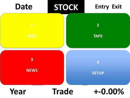 15 STOCK 1 M20 1 M20 3 NEWS 3 NEWS 2 TAPE 2 TAPE 4 SETUP 4 SETUP Year Date +-0.00%Trade Entry Exit.