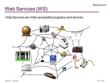 ASE2002 -- McIlraith 09/27/2002 Web Services (WS) Web Services are Web-accessible programs and devices. Background.