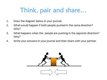 Think, pair and share… Draw the diagram below in your journal.