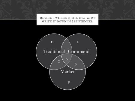 TraditionalMarketCommand REVIEW – WHERE IS THE U.S.? WHY? WRITE IT DOWN IN 3 SENTENCES. A B C DE F.