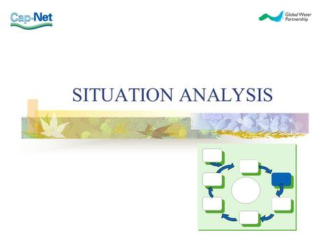 SITUATION ANALYSIS. CONTENT Why do we do a situation analysis? What needs to be achieved? Steps in development of the Situation analysis Defining provisional.
