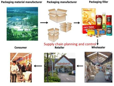 "Supply chain planning and control. Supply chain It is not a ""one-way"" chain, but a network of stages Consists of all stages involved in fulfilling customer."