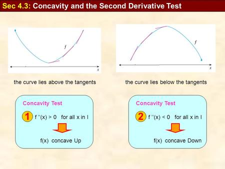 1 f ''(x) > 0 for all x in I f(x) concave Up Concavity Test Sec 4.3: Concavity and the Second Derivative Test the curve lies above the tangentsthe curve.