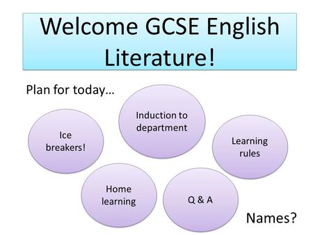 Welcome GCSE English Literature! Plan for today… Q & A Induction to department Learning rules Home learning Ice breakers! Names?