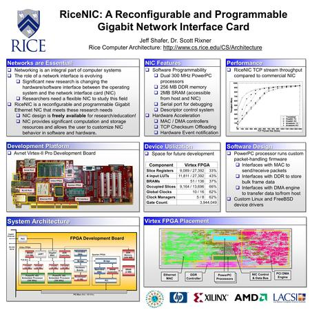 RiceNIC: A Reconfigurable and Programmable Gigabit Network Interface Card Jeff Shafer, Dr. Scott Rixner Rice Computer Architecture: