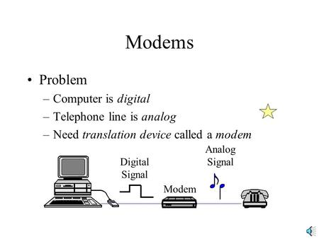 Modems Problem –Computer is digital –Telephone line is analog –Need translation device called a modem Digital Signal Modem Analog Signal.